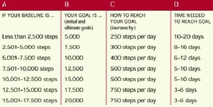 activity-tracker-steps-plan